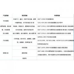 湖南省无影胶玻璃国家认证单位机构实验室