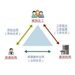 杭州劳务派遣|劳务派遣|英格玛智能(查看)
