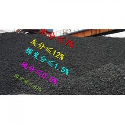 临沂铸造焦炭多少钱