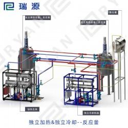 【江苏瑞源】厂家供应120KW电加热导热油炉