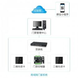 手机微信小程序扫码开门系统