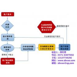江苏档案局档案数字化,中博奥,江苏档案局档